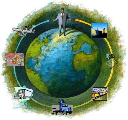 Relaci N Entre Comercio Y Medio Ambiente