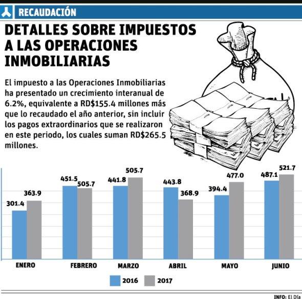 info-IMPUESTOS-ECO